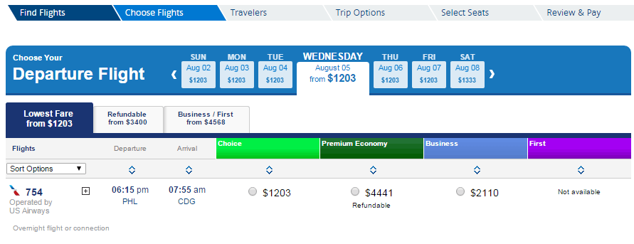 Fare options on American Airlines