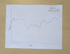 Zadie's money graph.