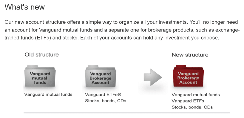 Vanguard's new account structure